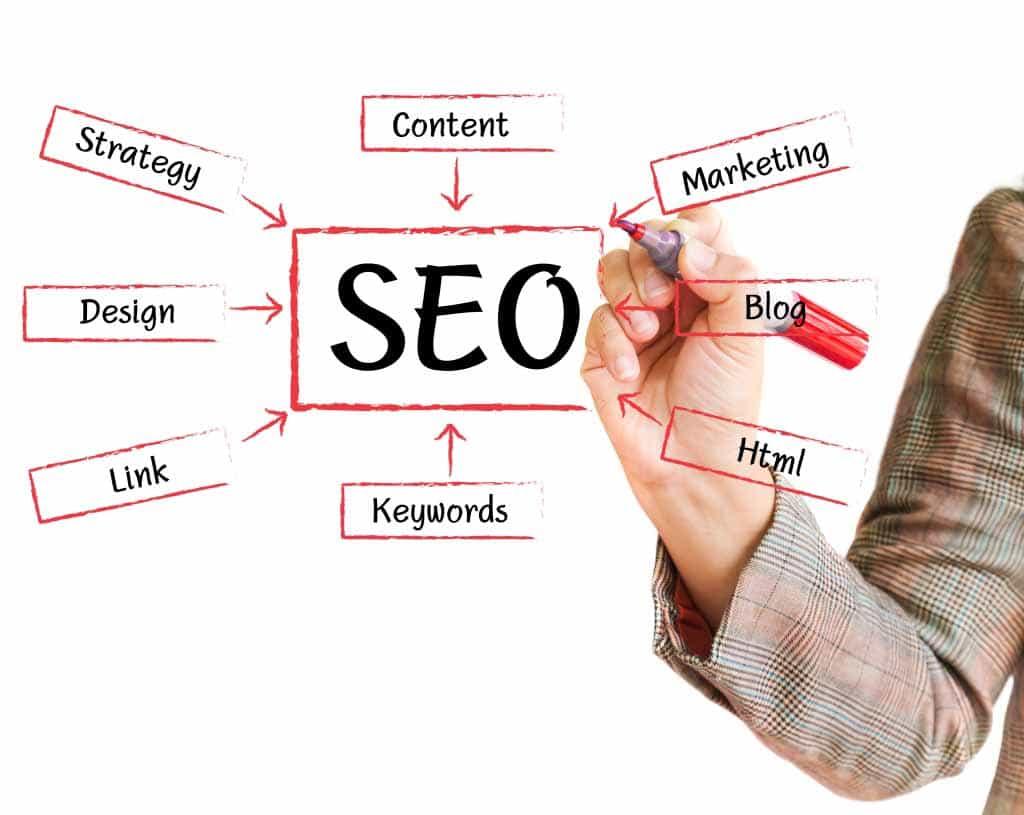 SEO Search Engine Optimization website