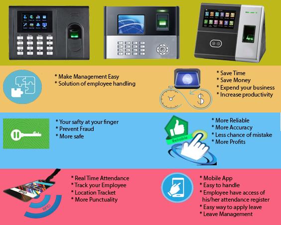 Fingerprint Attendance Machine Price in Kolkata