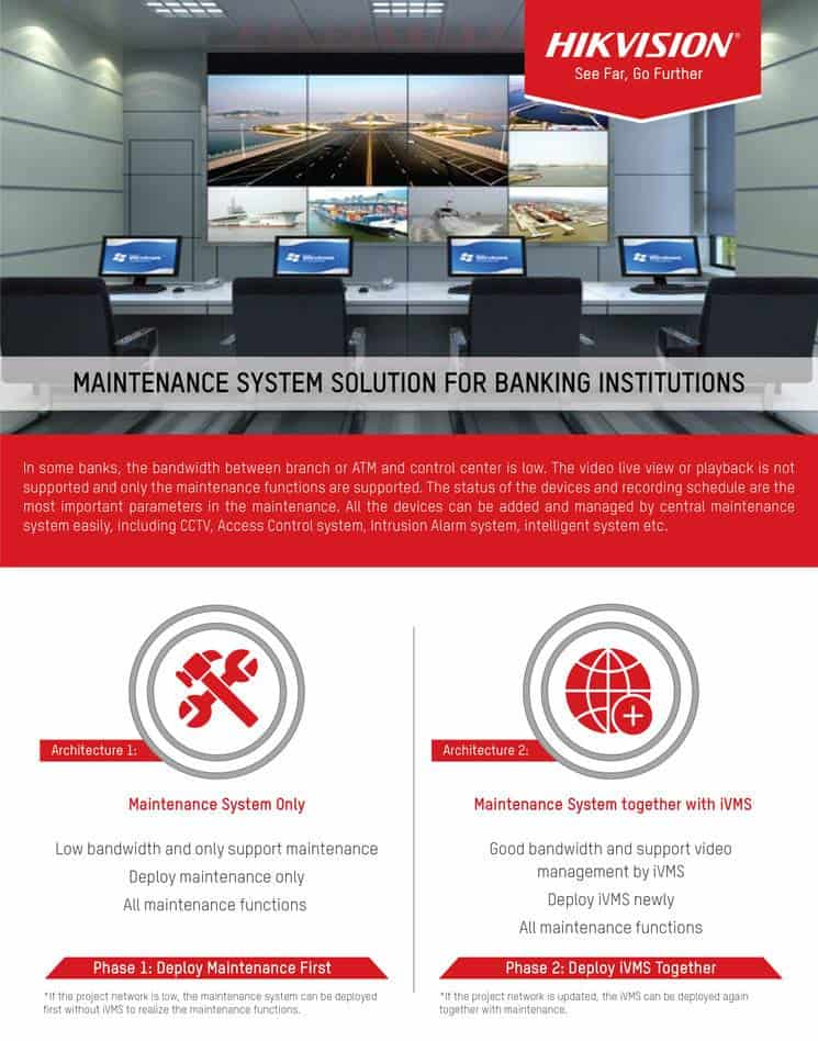Hikvision's Maintenance System Solution for Banking Institutions