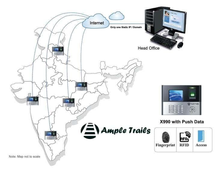 Fingerprint attendance system Multi-Location