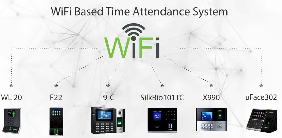 Wifi Based Time Attendance System