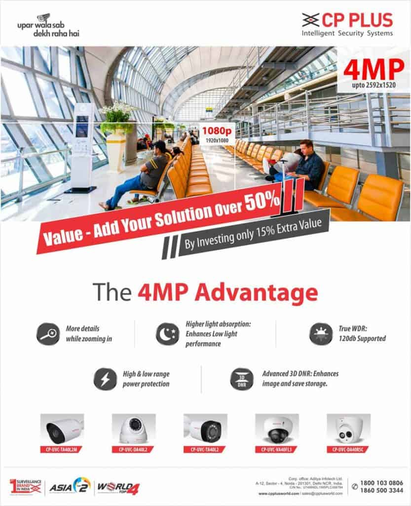 4MP Solutions From CP PLUS