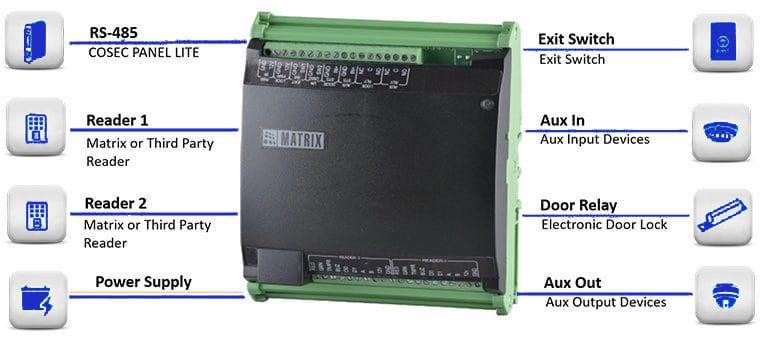 arc-dc-100s