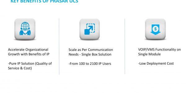 Telecom_for_SI_Presentation-04