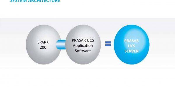 Telecom_for_SI_Presentation-07