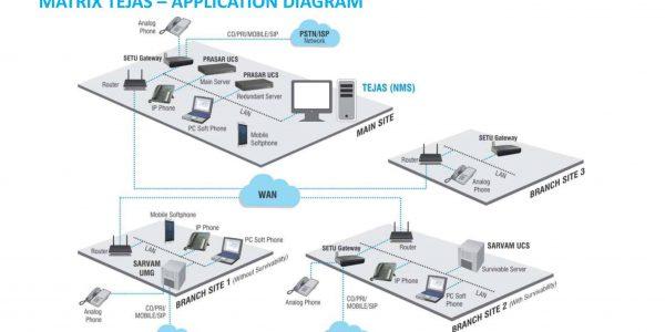 Telecom_for_SI_Presentation-24