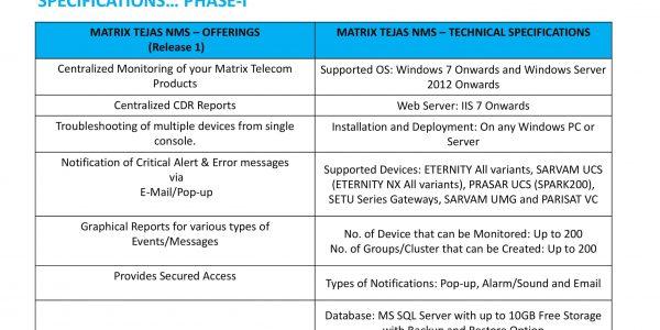 Telecom_for_SI_Presentation-25
