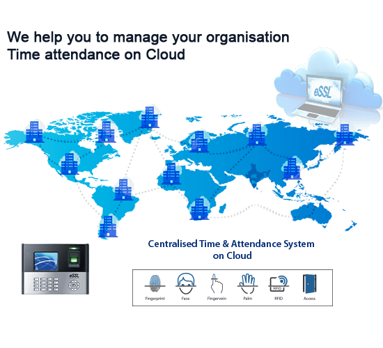 Cloud Software for Time Attendance